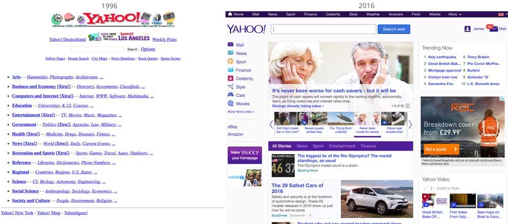 Yahoo - 1996 - 2016